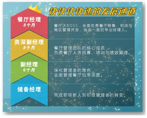 """百胜中国2019校招季""""隔空""""启幕"""