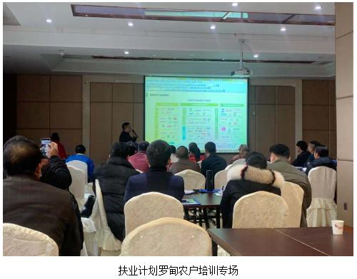 """""""必胜客扶业计划——培训项目""""促进大学生就业"""